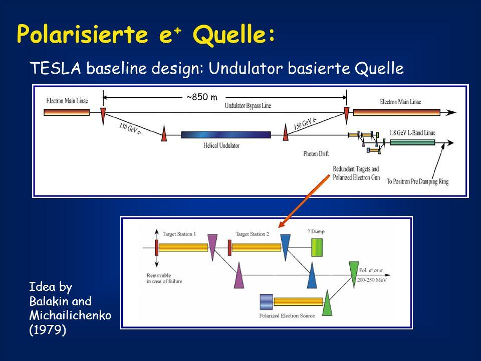 Polarisierte e + Quelle: TESLA baseline design: Undulator basierte Quelle Idea by Balakin and Michailichenko (1979)