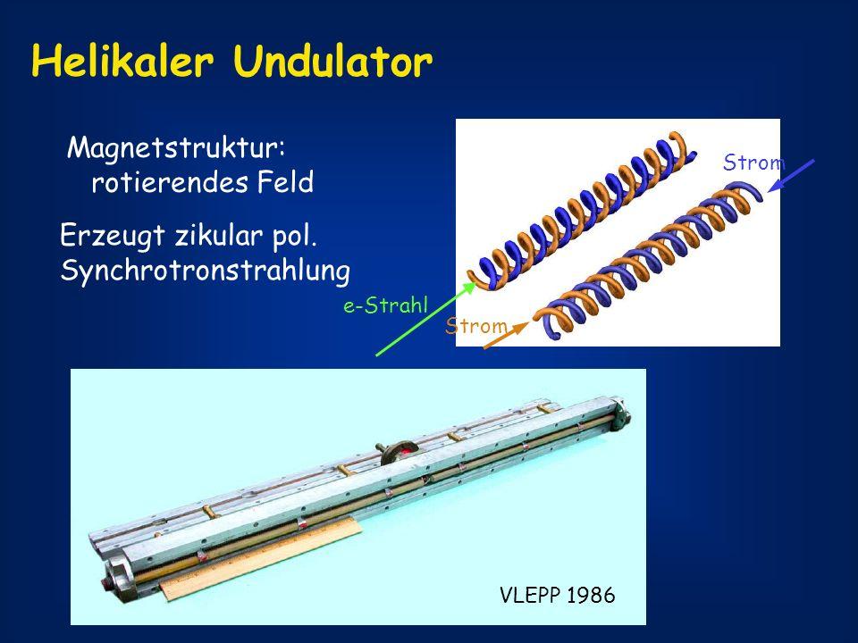 Helikaler Undulator e-Strahl Magnetstruktur: rotierendes Feld Erzeugt zikular pol. Synchrotronstrahlung VLEPP 1986 Strom