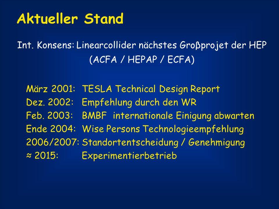 Aktueller Stand März 2001:TESLA Technical Design Report Dez. 2002: Empfehlung durch den WR Feb. 2003: BMBF internationale Einigung abwarten Ende 2004: