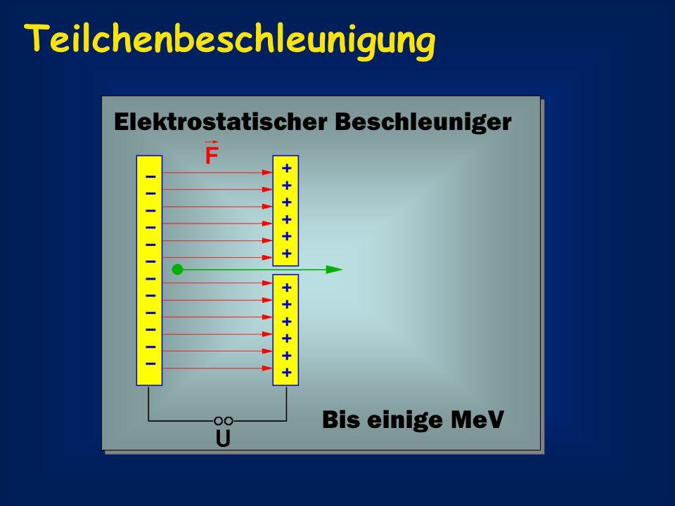 SUSY Motivation 3 Dunkle Materie Leichtestes SUSY Teilchen stabil massiv schwach wechselwirkend WIMP Weakly Interacting Massive Particle m 200 GeV