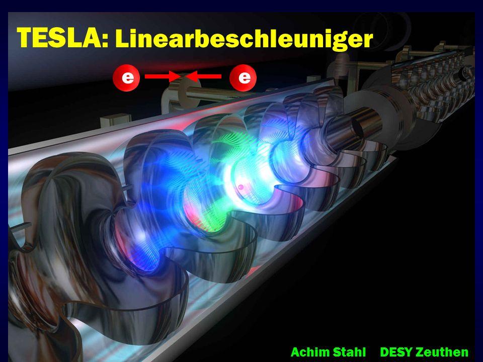 Drei Projektvorschläge Next Linear Collider Japanese Linear Collider DESY/Hamburg Supraleitend, 1.3 GHz USA (FermiLab) normalleitend S-Band 11.4 GHz Japan (KEK) normalleitend S-Band 11.4 GHz