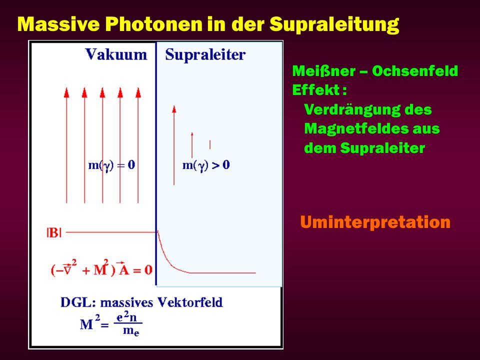 Massive Photonen in der Supraleitung Meißner – Ochsenfeld Effekt : Verdrängung des Magnetfeldes aus dem Supraleiter Uminterpretation