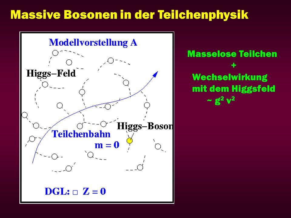Massive Bosonen in der Teilchenphysik Masselose Teilchen + Wechselwirkung mit dem Higgsfeld ~ g 2 v 2