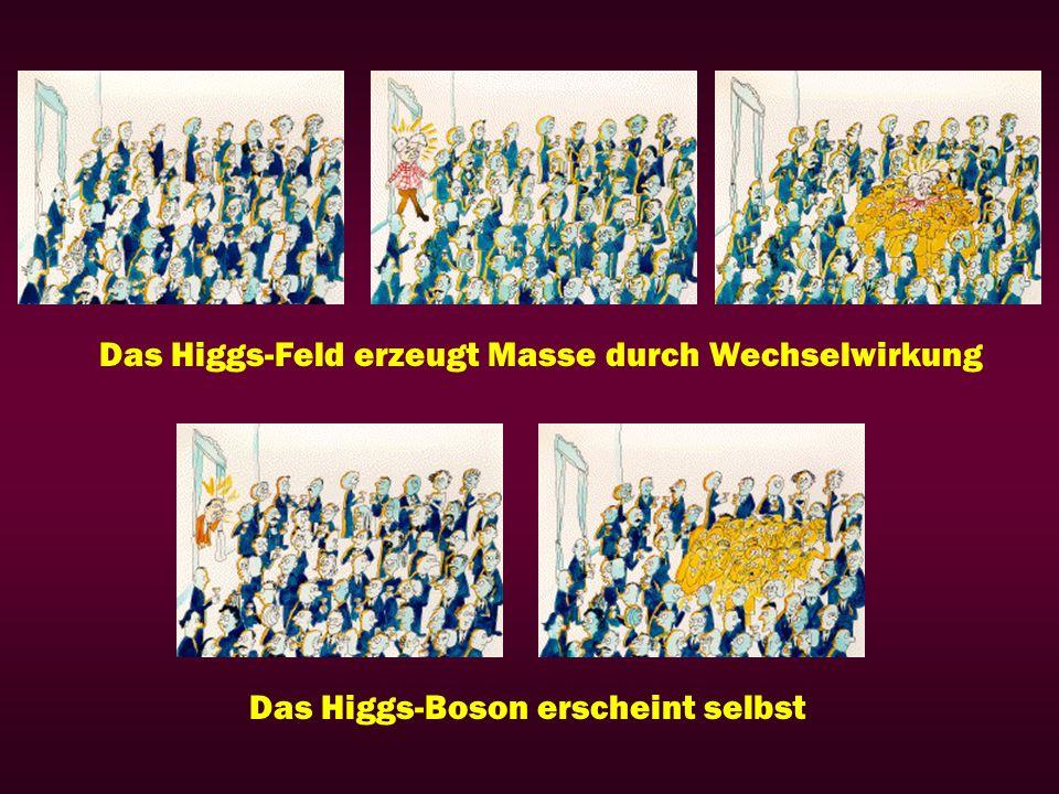 Das Higgs-Feld erzeugt Masse durch Wechselwirkung Das Higgs-Boson erscheint selbst