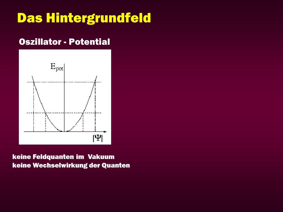 Das Hintergrundfeld Oszillator - Potential keine Feldquanten im Vakuum keine Wechselwirkung der Quanten