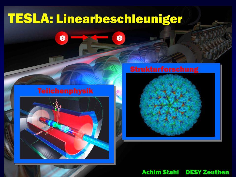 Forschung mit dem Röntgenlaser Strukturunter- suchungen Atome, Moleküle, Cluster z.B.