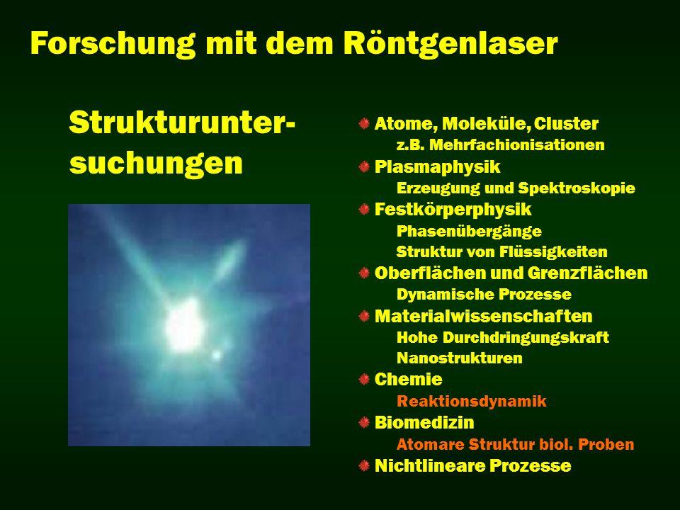 Forschung mit dem Röntgenlaser Strukturunter- suchungen Atome, Moleküle, Cluster z.B. Mehrfachionisationen Plasmaphysik Erzeugung und Spektroskopie Fe