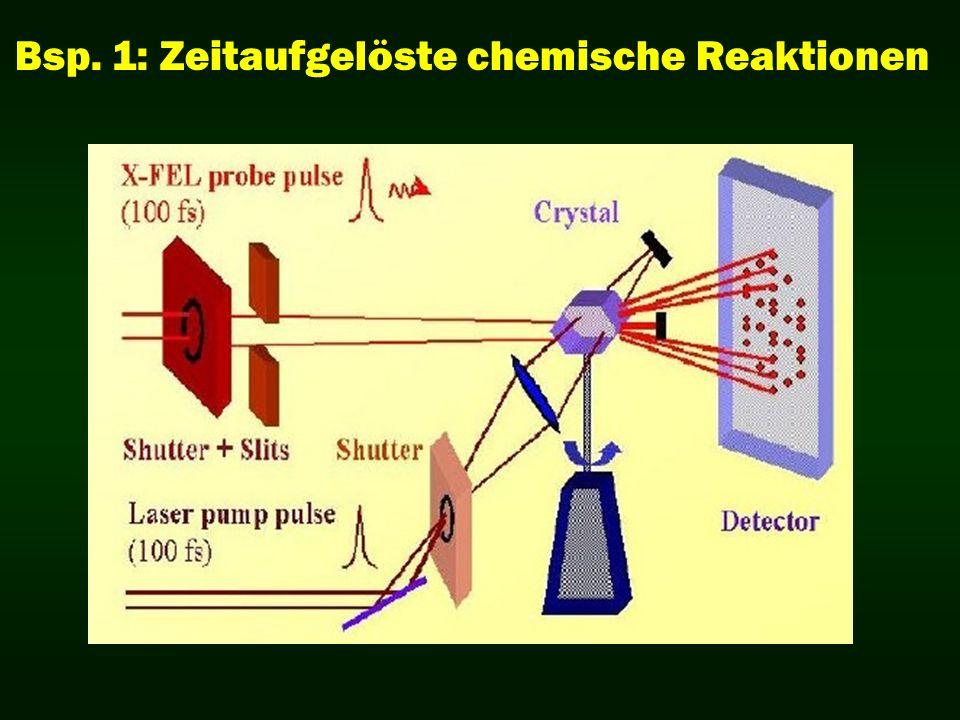 Bsp. 1: Zeitaufgelöste chemische Reaktionen