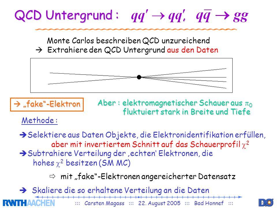 ::: Carsten Magass ::: 22. August 2005 ::: Bad Honnef ::: QCD Untergrund :, Monte Carlos beschreiben QCD unzureichend Extrahiere den QCD Untergrund au