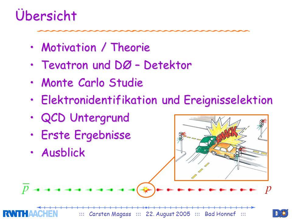 ::: Carsten Magass ::: 22. August 2005 ::: Bad Honnef ::: Übersicht Motivation / Theorie Motivation / Theorie Tevatron und DØ – Detektor Tevatron und