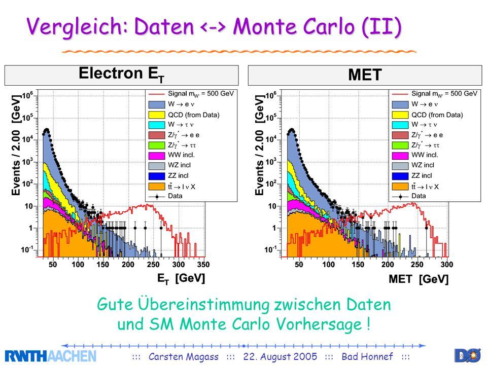 ::: Carsten Magass ::: 22. August 2005 ::: Bad Honnef ::: Vergleich: Daten Monte Carlo (II) Gute Übereinstimmung zwischen Daten und SM Monte Carlo Vor