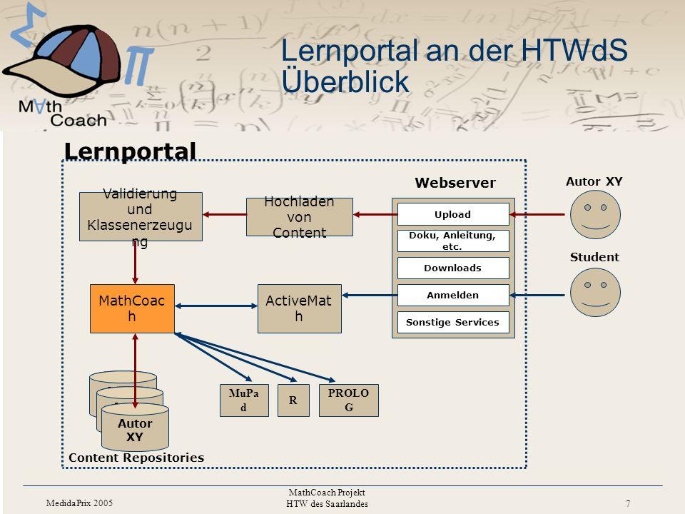 MedidaPrix 2005 MathCoach Projekt HTW des Saarlandes 8 Weitere Werkzeugentwicklung Entwicklung von oder Nutzung von verfügbaren Autorentools zur Contentproduktion Autoren sollen möglichst wenig Kenntnisse in XML benötigen, um Content produzieren zu können Transparentes Autorentool mit möglichst viel Unterstützung erforderlich.