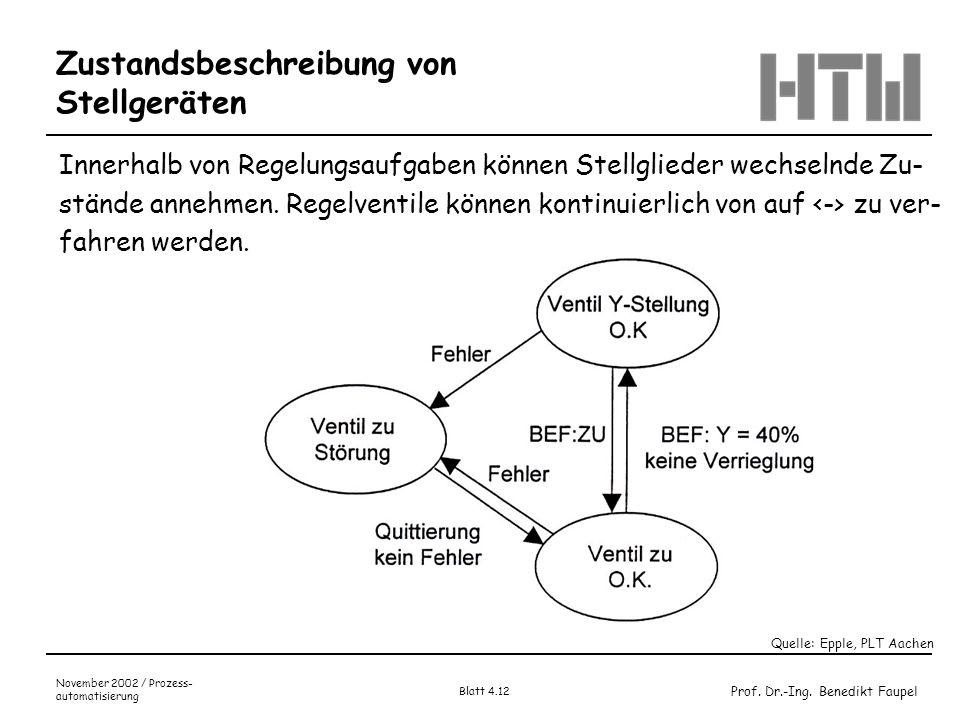 Prof. Dr.-Ing. Benedikt Faupel November 2002 / Prozess- automatisierung Blatt 4.12 Zustandsbeschreibung von Stellgeräten Innerhalb von Regelungsaufgab