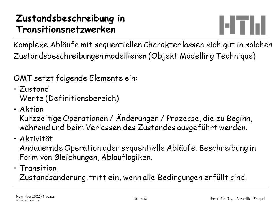 Prof. Dr.-Ing. Benedikt Faupel November 2002 / Prozess- automatisierung Blatt 4.13 Zustandsbeschreibung in Transitionsnetzwerken Komplexe Abläufe mit