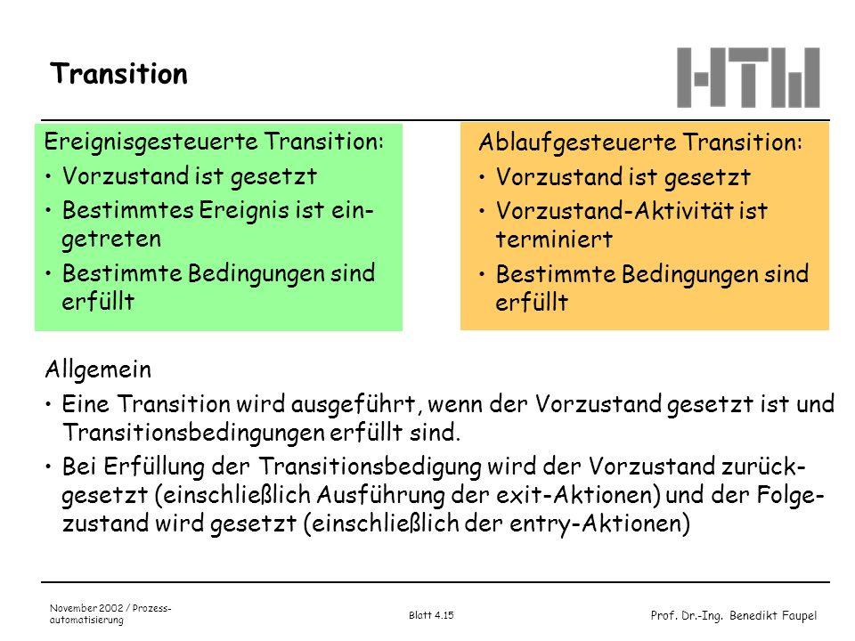 Prof. Dr.-Ing. Benedikt Faupel November 2002 / Prozess- automatisierung Blatt 4.15 Transition Ereignisgesteuerte Transition: Vorzustand ist gesetzt Be