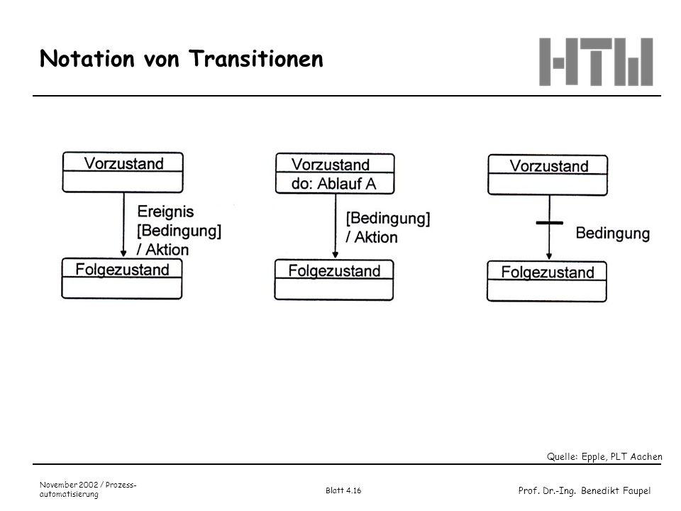 Prof. Dr.-Ing. Benedikt Faupel November 2002 / Prozess- automatisierung Blatt 4.16 Notation von Transitionen Quelle: Epple, PLT Aachen