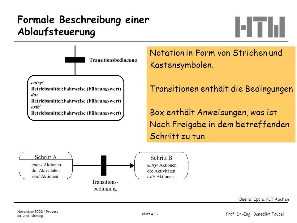 Prof. Dr.-Ing. Benedikt Faupel November 2002 / Prozess- automatisierung Blatt 4.18 Formale Beschreibung einer Ablaufsteuerung Notation in Form von Str
