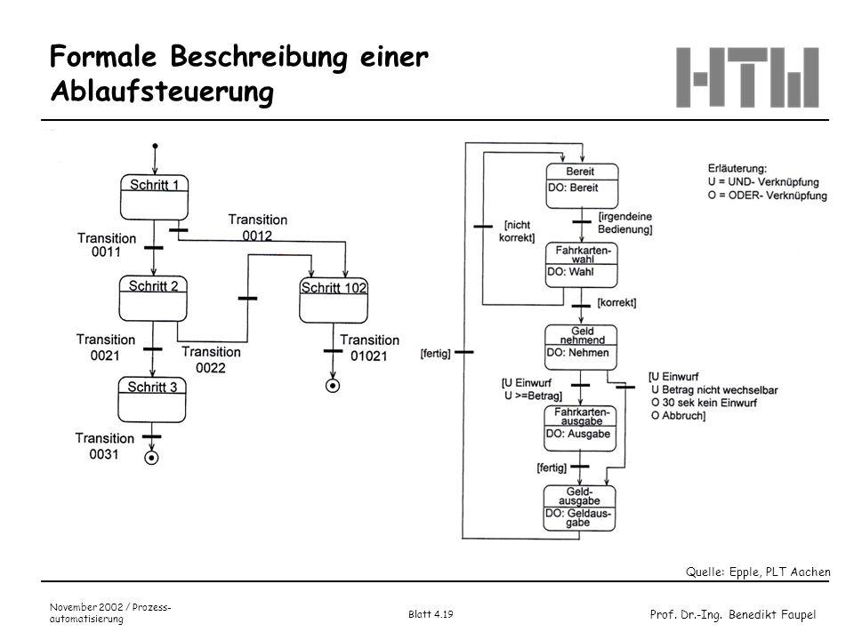 Prof. Dr.-Ing. Benedikt Faupel November 2002 / Prozess- automatisierung Blatt 4.19 Formale Beschreibung einer Ablaufsteuerung Bild 16, Epple, Bild 17