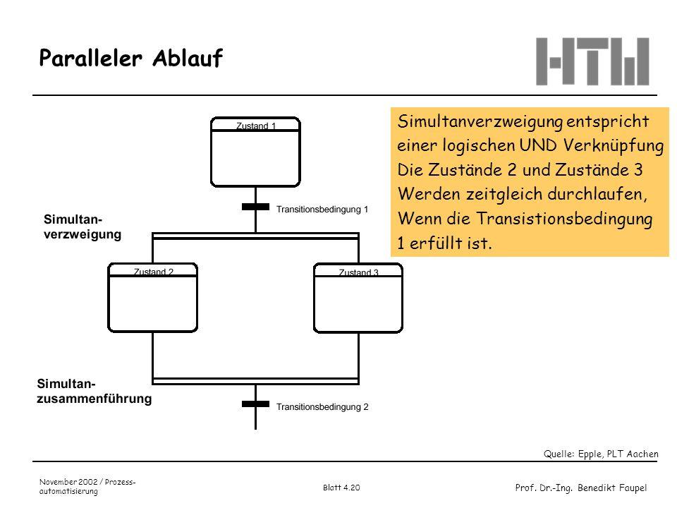 Prof. Dr.-Ing. Benedikt Faupel November 2002 / Prozess- automatisierung Blatt 4.20 Paralleler Ablauf Simultanverzweigung entspricht einer logischen UN