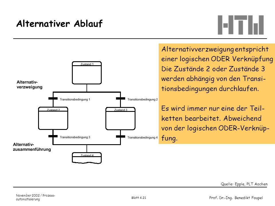Prof. Dr.-Ing. Benedikt Faupel November 2002 / Prozess- automatisierung Blatt 4.21 Alternativer Ablauf Alternativverzweigung entspricht einer logische