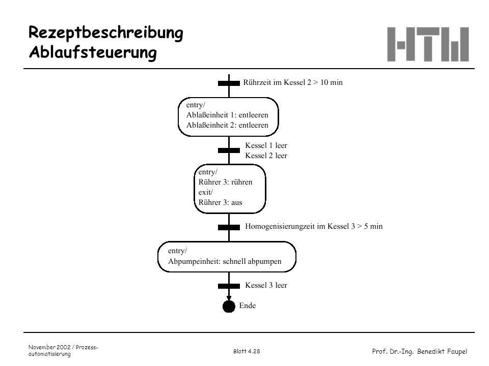 Prof. Dr.-Ing. Benedikt Faupel November 2002 / Prozess- automatisierung Blatt 4.28 Rezeptbeschreibung Ablaufsteuerung
