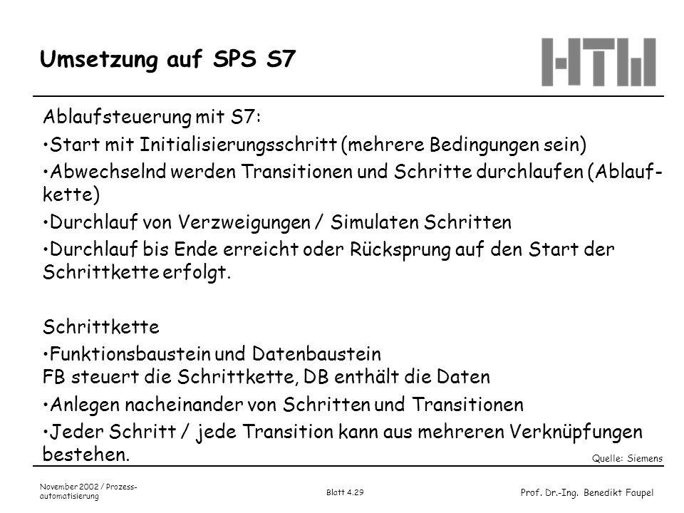 Prof. Dr.-Ing. Benedikt Faupel November 2002 / Prozess- automatisierung Blatt 4.29 Umsetzung auf SPS S7 Quelle: Siemens Ablaufsteuerung mit S7: Start