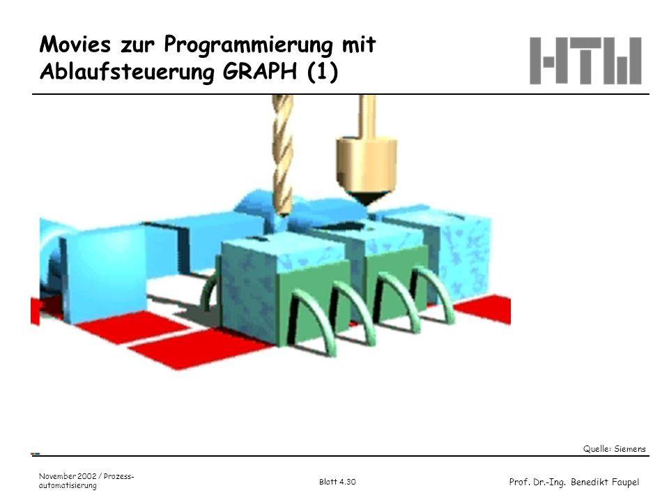 Prof. Dr.-Ing. Benedikt Faupel November 2002 / Prozess- automatisierung Blatt 4.30 Movies zur Programmierung mit Ablaufsteuerung GRAPH (1) Quelle: Sie