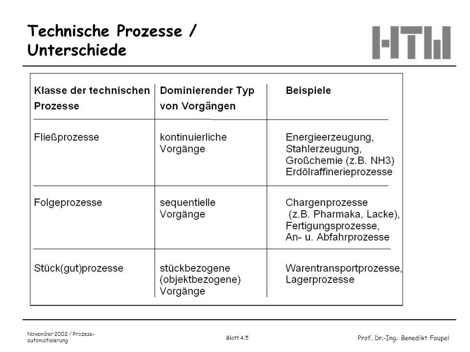 Prof. Dr.-Ing. Benedikt Faupel November 2002 / Prozess- automatisierung Blatt 4.5 Technische Prozesse / Unterschiede