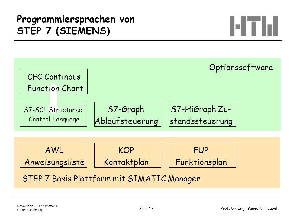 Prof. Dr.-Ing. Benedikt Faupel November 2002 / Prozess- automatisierung Blatt 4.9 Programmiersprachen von STEP 7 (SIEMENS) AWL Anweisungsliste KOP Kon