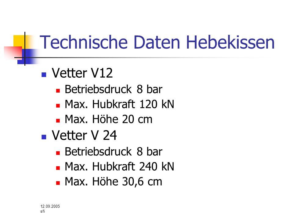 12.09.2005 sfi Technische Daten Hebekissen Vetter V12 Betriebsdruck 8 bar Max. Hubkraft 120 kN Max. Höhe 20 cm Vetter V 24 Betriebsdruck 8 bar Max. Hu