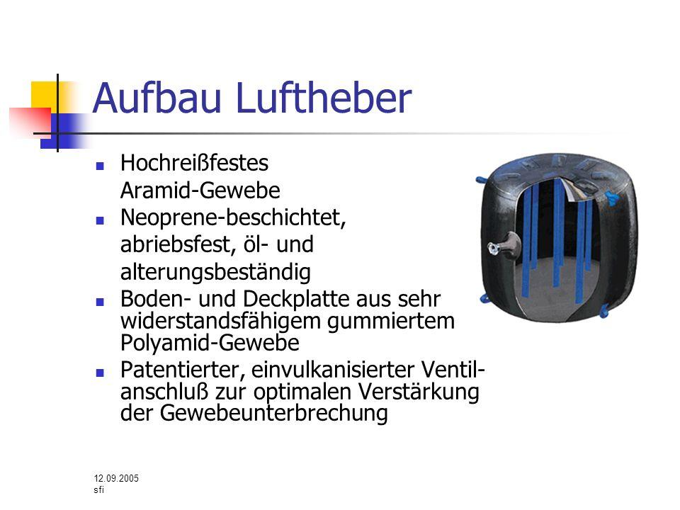 12.09.2005 sfi Aufbau Luftheber Hochreißfestes Aramid-Gewebe Neoprene-beschichtet, abriebsfest, öl- und alterungsbeständig Boden- und Deckplatte aus s