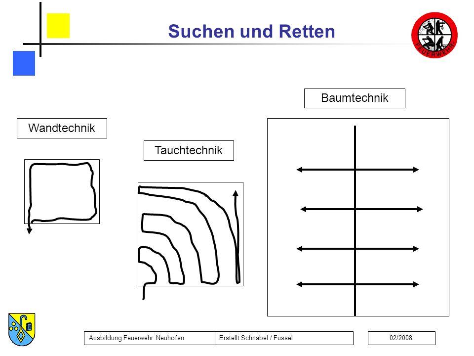 Suchen und Retten Ausbildung Feuerwehr NeuhofenErstellt Schnabel / Füssel02/2008 Tauchtechnik Baumtechnik Wandtechnik