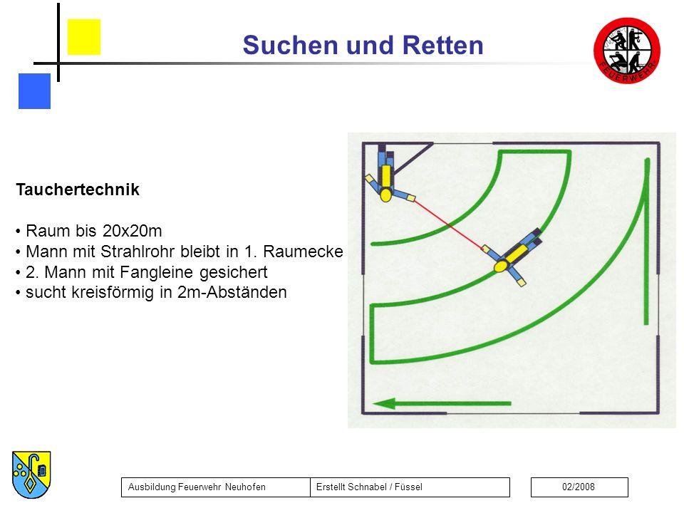 Suchen und Retten Ausbildung Feuerwehr NeuhofenErstellt Schnabel / Füssel02/2008 Tauchertechnik Raum bis 20x20m Mann mit Strahlrohr bleibt in 1. Raume