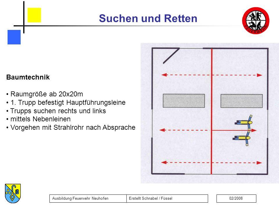 Suchen und Retten Ausbildung Feuerwehr NeuhofenErstellt Schnabel / Füssel02/2008 Baumtechnik Raumgröße ab 20x20m 1. Trupp befestigt Hauptführungsleine