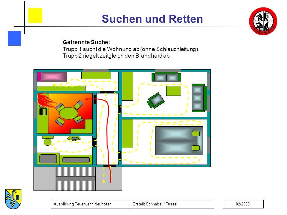 Suchen und Retten Ausbildung Feuerwehr NeuhofenErstellt Schnabel / Füssel02/2008 Getrennte Suche: Trupp 1 sucht die Wohnung ab (ohne Schlauchleitung) Trupp 2 riegelt zeitgleich den Brandherd ab