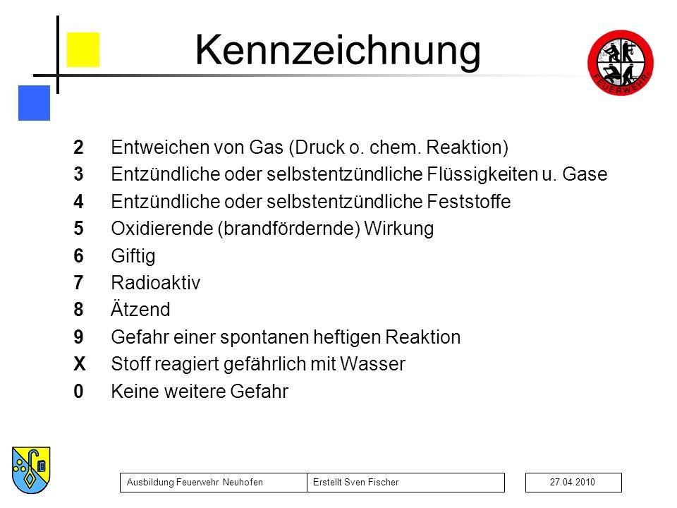 Ausbildung Feuerwehr NeuhofenErstellt Sven Fischer27.04.2010 Kennzeichnung 23456789X023456789X0 Entweichen von Gas (Druck o. chem. Reaktion) Entzündli
