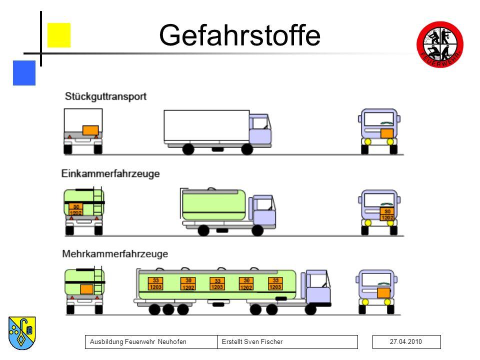 Ausbildung Feuerwehr NeuhofenErstellt Sven Fischer27.04.2010 Gefahrstoffe