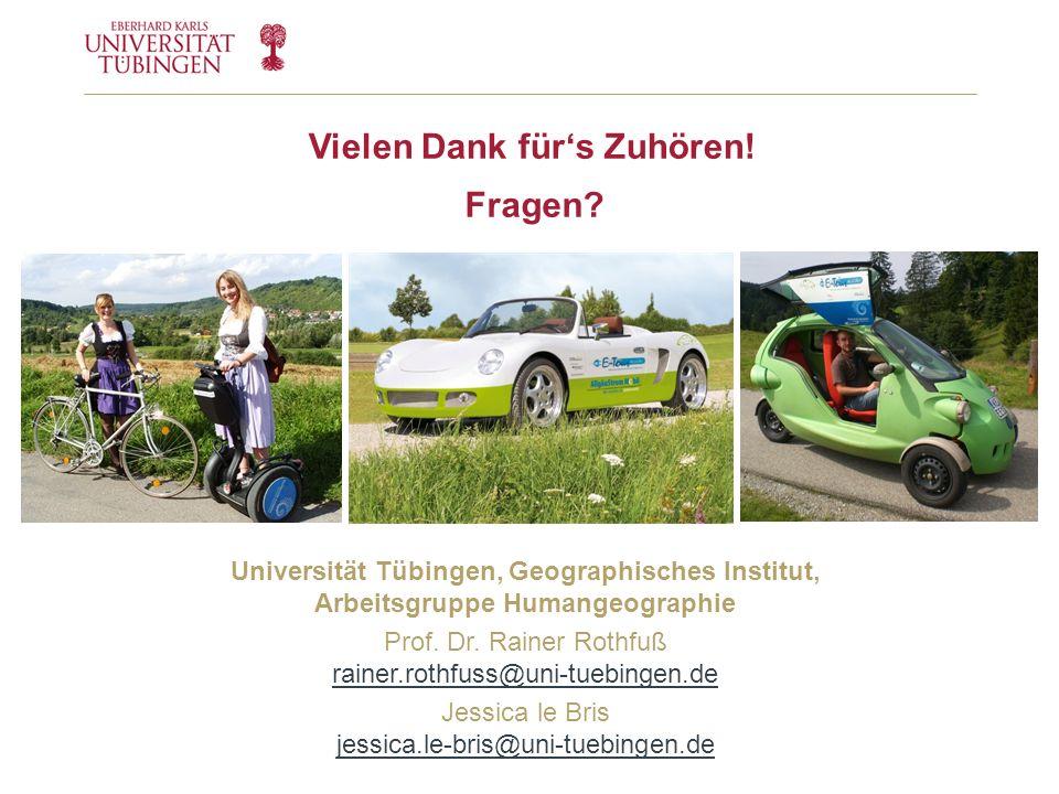 Vielen Dank fürs Zuhören! Fragen? Universität Tübingen, Geographisches Institut, Arbeitsgruppe Humangeographie Prof. Dr. Rainer Rothfuß rainer.rothfus