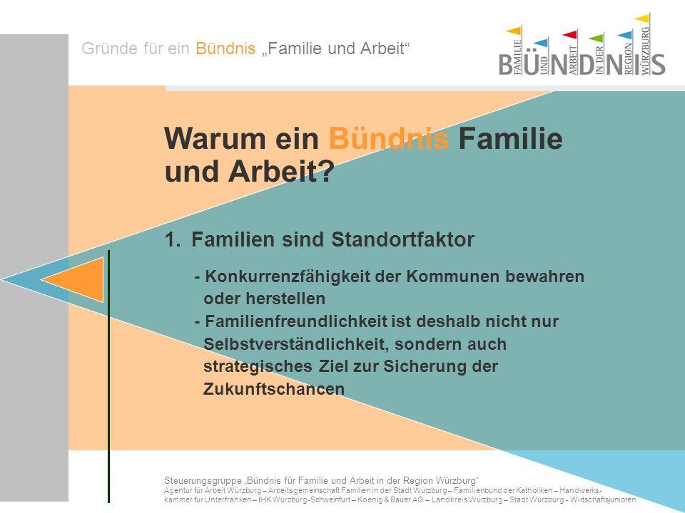 Warum ein Bündnis Familie und Arbeit. 1.