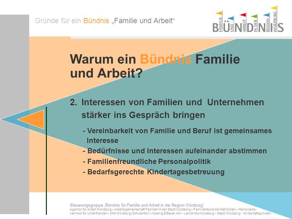 Warum ein Bündnis Familie und Arbeit.