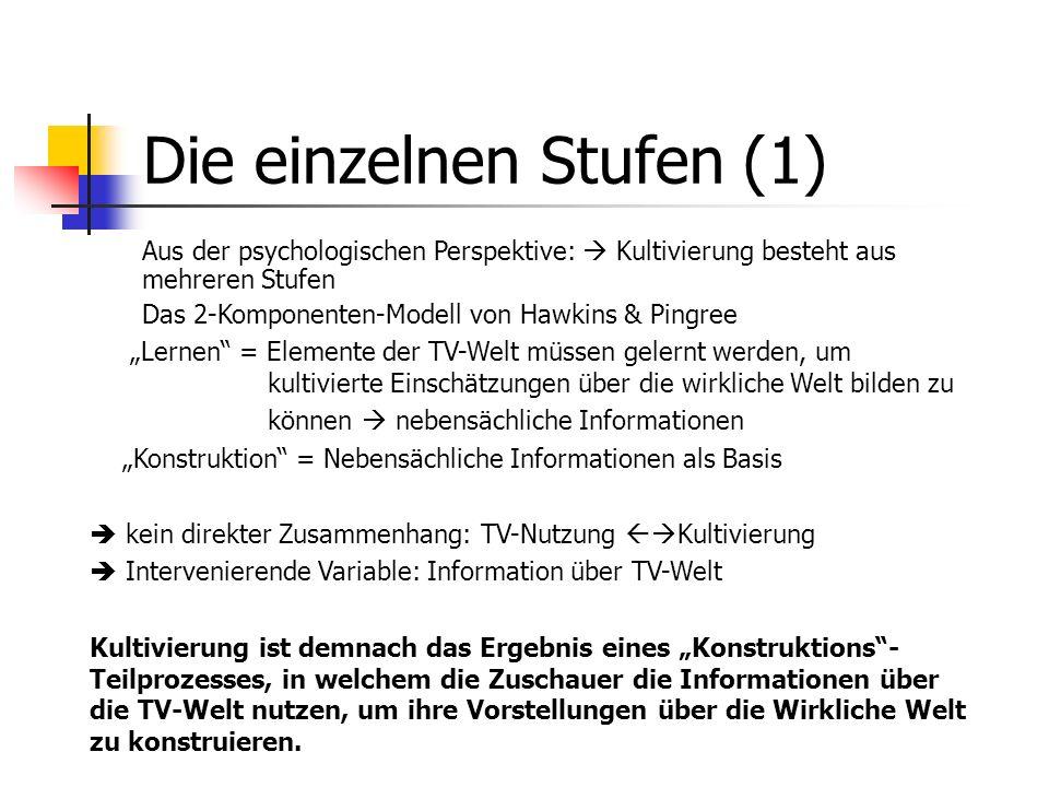 Die einzelnen Stufen (1) Aus der psychologischen Perspektive: Kultivierung besteht aus mehreren Stufen Das 2-Komponenten-Modell von Hawkins & Pingree