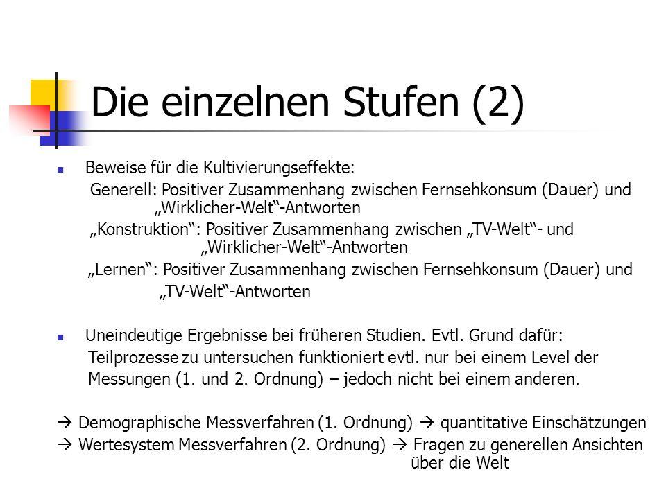Die einzelnen Stufen (2) Beweise für die Kultivierungseffekte: Generell: Positiver Zusammenhang zwischen Fernsehkonsum (Dauer) und Wirklicher-Welt-Ant