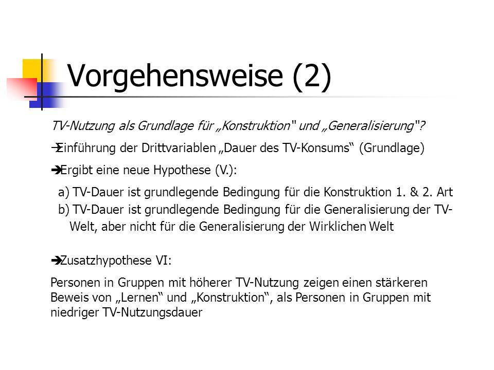 Vorgehensweise (2) TV-Nutzung als Grundlage für Konstruktion und Generalisierung? Einführung der Drittvariablen Dauer des TV-Konsums (Grundlage) Ergib