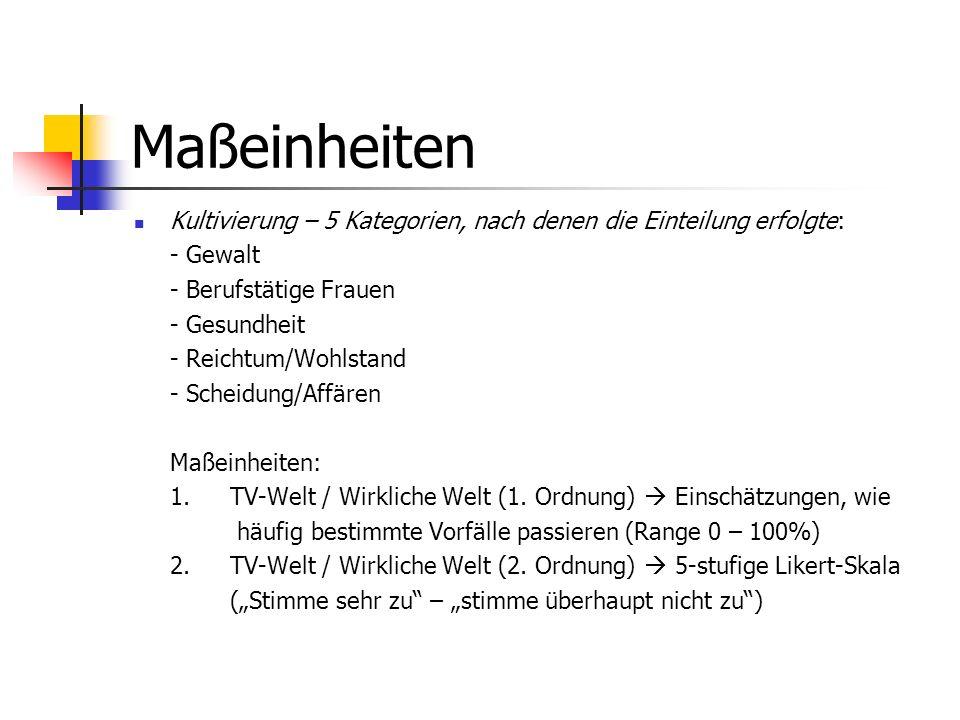 Maßeinheiten Kultivierung – 5 Kategorien, nach denen die Einteilung erfolgte: - Gewalt - Berufstätige Frauen - Gesundheit - Reichtum/Wohlstand - Schei