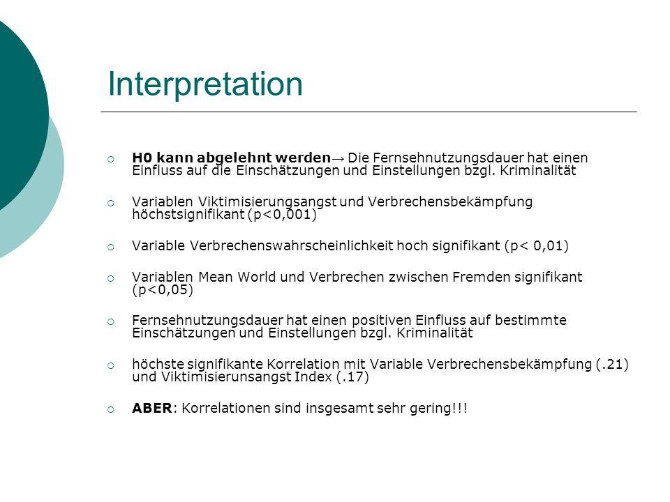 Interpretation H0 kann abgelehnt werden Die Fernsehnutzungsdauer hat einen Einfluss auf die Einschätzungen und Einstellungen bzgl.