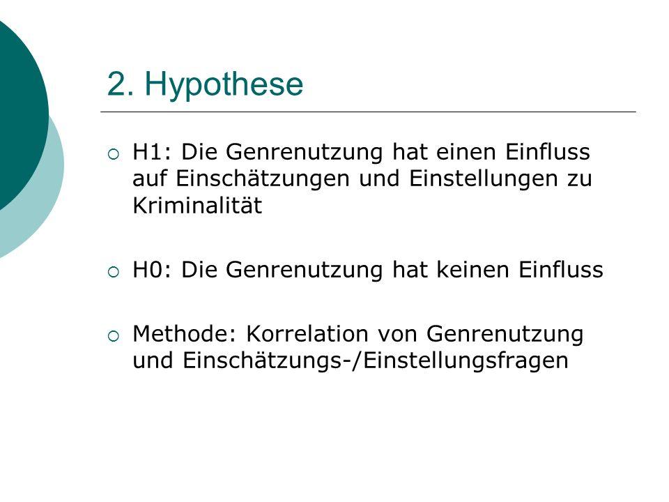 2. Hypothese H1: Die Genrenutzung hat einen Einfluss auf Einschätzungen und Einstellungen zu Kriminalität H0: Die Genrenutzung hat keinen Einfluss Met
