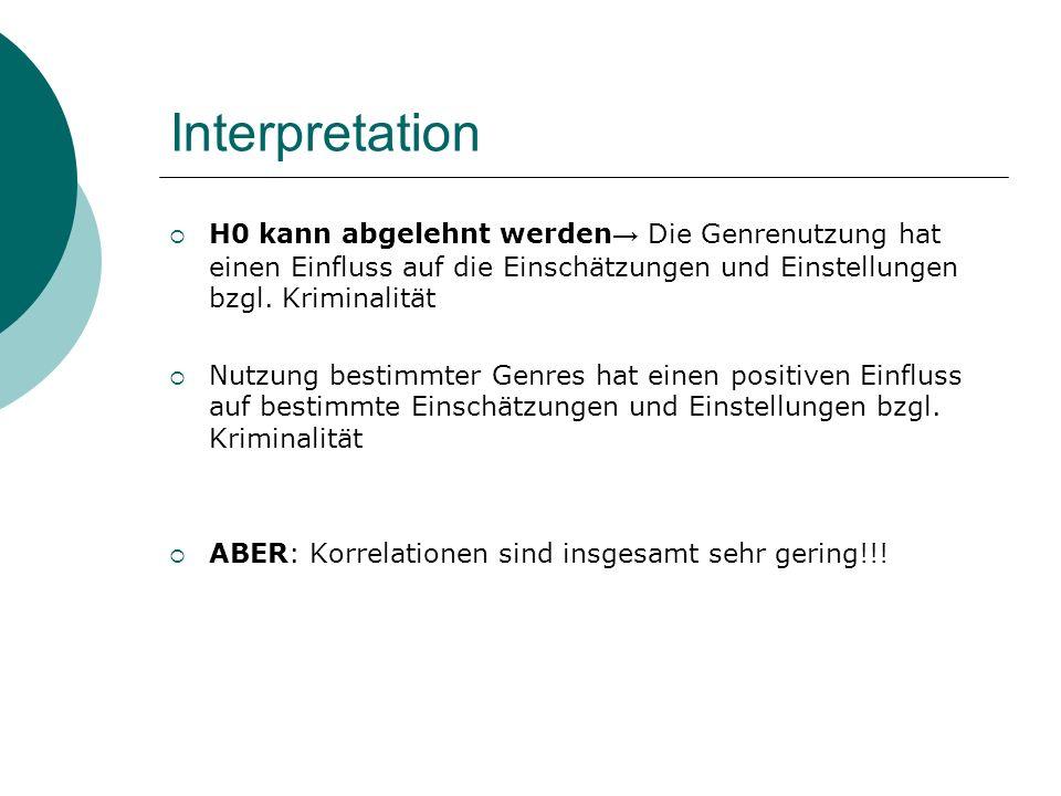 Interpretation H0 kann abgelehnt werden Die Genrenutzung hat einen Einfluss auf die Einschätzungen und Einstellungen bzgl.