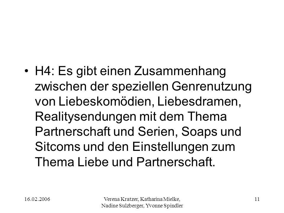 16.02.2006Verena Kratzer, Katharina Mielke, Nadine Sulzberger, Yvonne Spindler 11 H4: Es gibt einen Zusammenhang zwischen der speziellen Genrenutzung