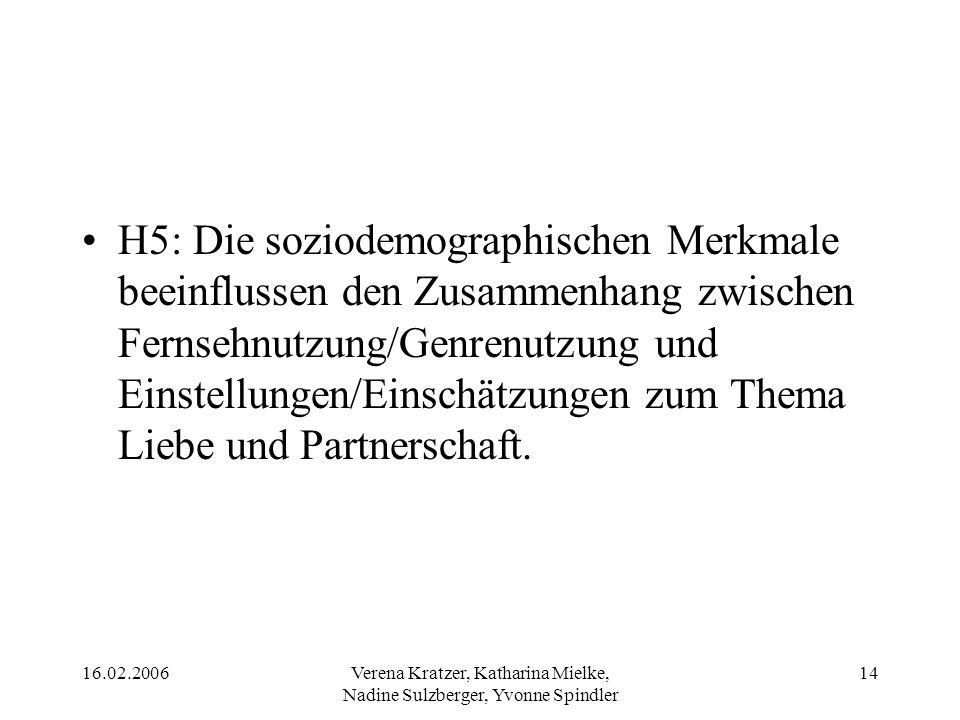 16.02.2006Verena Kratzer, Katharina Mielke, Nadine Sulzberger, Yvonne Spindler 14 H5: Die soziodemographischen Merkmale beeinflussen den Zusammenhang