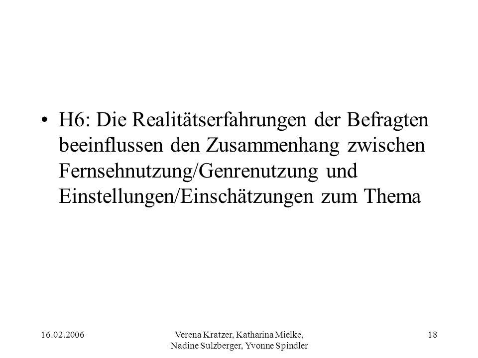 16.02.2006Verena Kratzer, Katharina Mielke, Nadine Sulzberger, Yvonne Spindler 18 H6: Die Realitätserfahrungen der Befragten beeinflussen den Zusammen